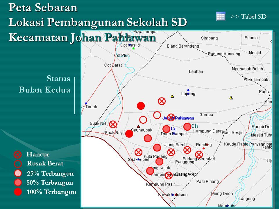 Peta Sebaran Lokasi Pembangunan Sekolah SD Kecamatan Johan Pahlawan Hancur Rusak Berat 50% Terbangun 25% Terbangun 100% Terbangun Status Bulan Kedua C