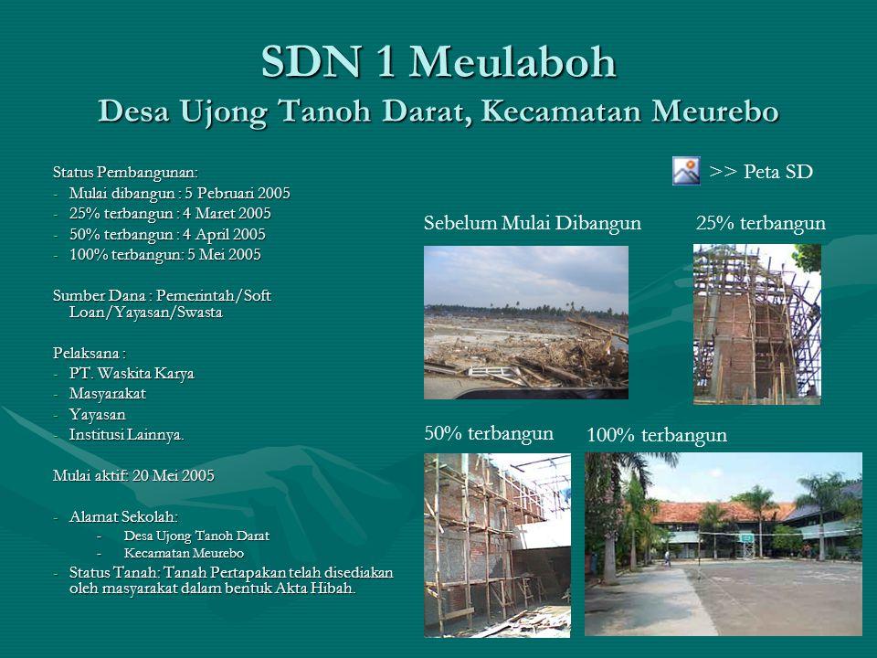 SDN 1 Meulaboh Desa Ujong Tanoh Darat, Kecamatan Meurebo Status Pembangunan: -Mulai dibangun : 5 Pebruari 2005 -25% terbangun : 4 Maret 2005 -50% terb