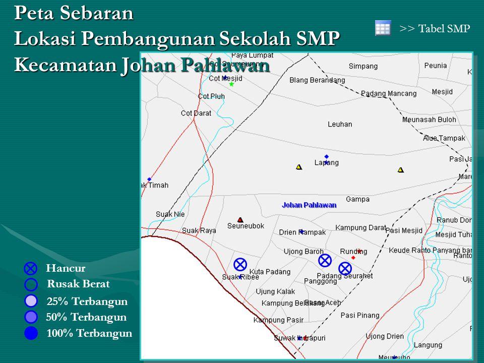 Peta Sebaran Lokasi Pembangunan Sekolah SMP Kecamatan Johan Pahlawan Hancur Rusak Berat 50% Terbangun 25% Terbangun 100% Terbangun >> Tabel SMP