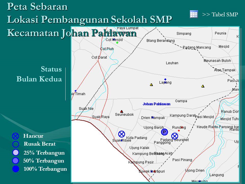 Hancur Rusak Berat 50% Terbangun 25% Terbangun 100% Terbangun Status Bulan Kedua Peta Sebaran Lokasi Pembangunan Sekolah SMP Kecamatan Johan Pahlawan