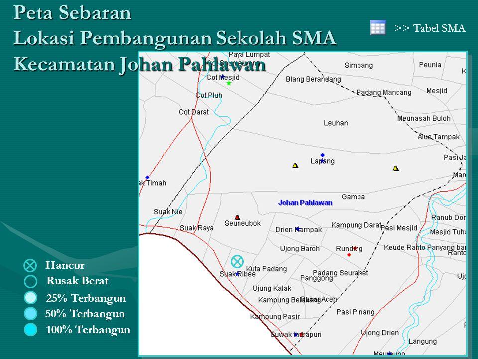 Hancur Rusak Berat 50% Terbangun 25% Terbangun 100% Terbangun Peta Sebaran Lokasi Pembangunan Sekolah SMA Kecamatan Johan Pahlawan >> Tabel SMA