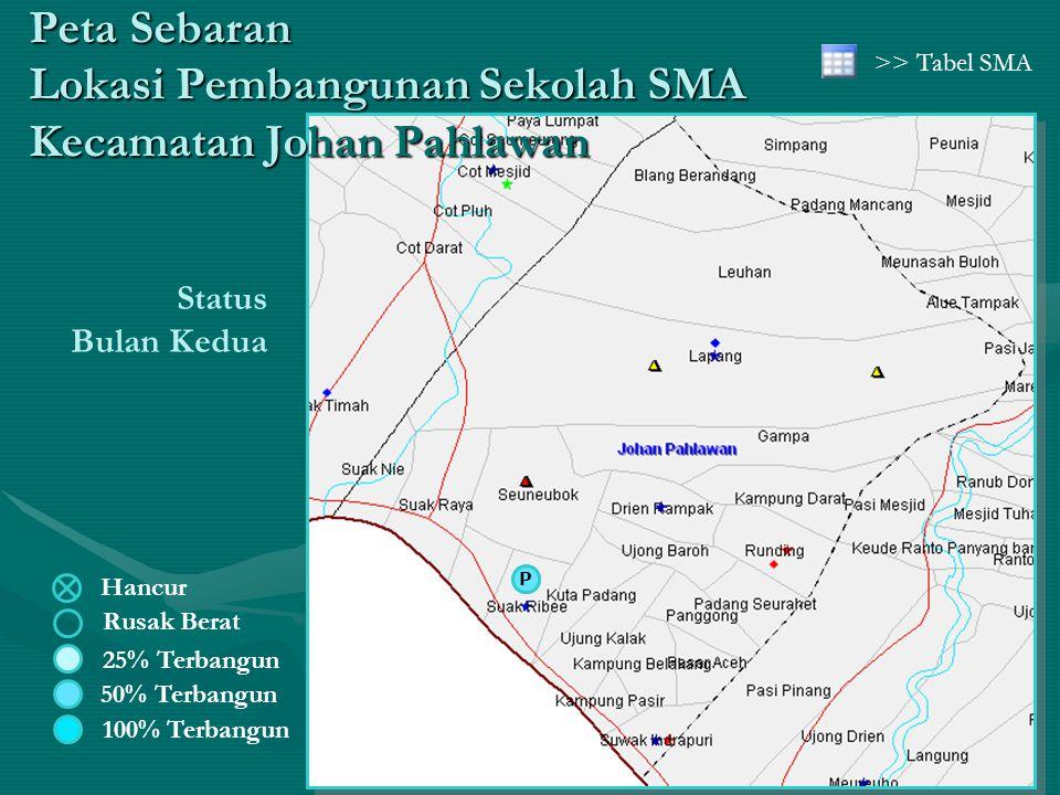 Hancur Rusak Berat 50% Terbangun 25% Terbangun 100% Terbangun Status Bulan Kedua Peta Sebaran Lokasi Pembangunan Sekolah SMA Kecamatan Johan Pahlawan