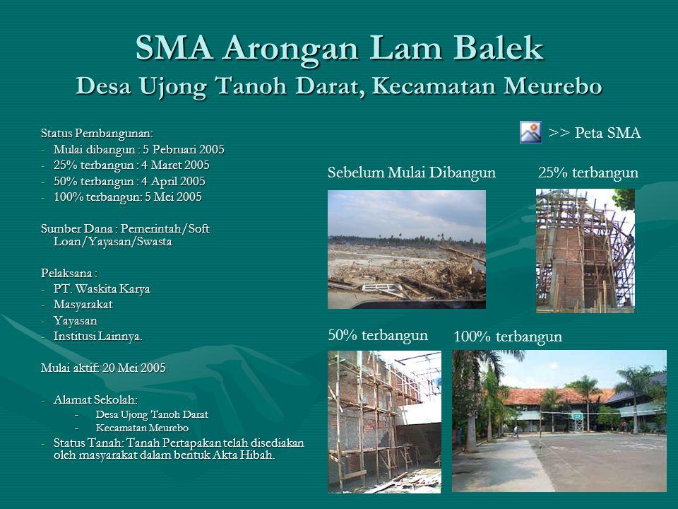 SMA Arongan Lam Balek Desa Ujong Tanoh Darat, Kecamatan Meurebo Status Pembangunan: -Mulai dibangun : 5 Pebruari 2005 -25% terbangun : 4 Maret 2005 -5