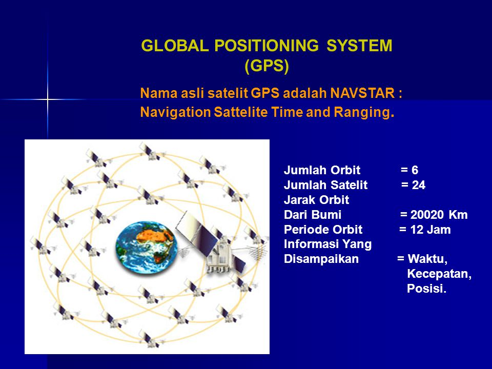 GLOBAL POSITIONING SYSTEM (GPS) Nama asli satelit GPS adalah NAVSTAR : Navigation Sattelite Time and Ranging.
