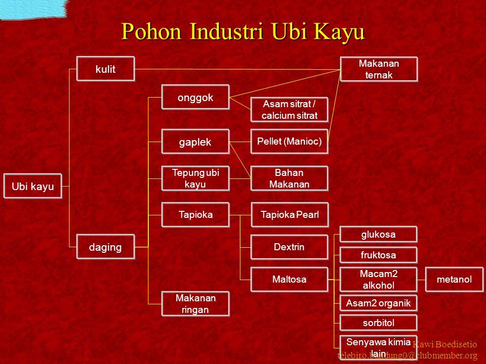 Kawi Boedisetio telebiro.bandung0@clubmember.org Pohon Industri Ubi Kayu Ubi kayu kulit daging onggok Makanan ternak Asam sitrat / calcium sitrat Tapi