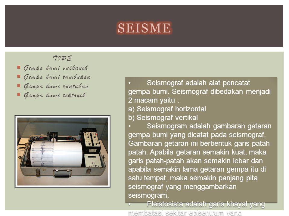 TIPE  Gempa bumi vulkanik  Gempa bumi tumbukan  Gempa bumi runtuhan  Gempa bumi tektonik • Seismograf adalah alat pencatat gempa bumi. Seismograf