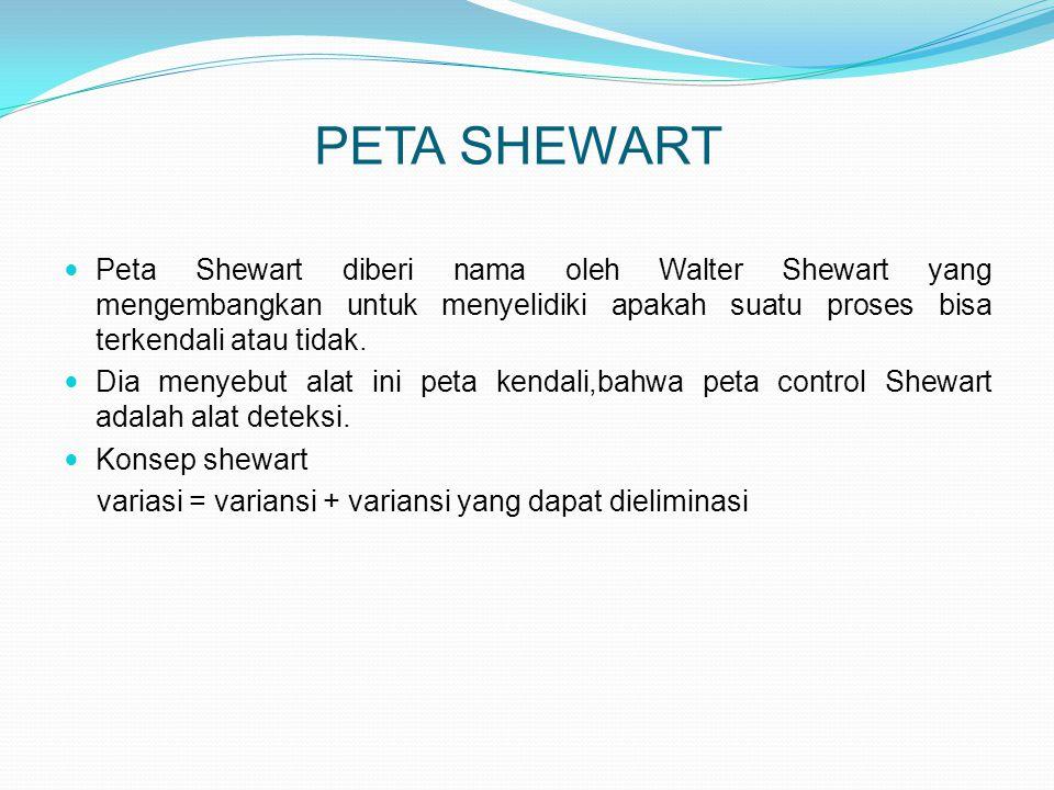 PETA SHEWART  Peta Shewart diberi nama oleh Walter Shewart yang mengembangkan untuk menyelidiki apakah suatu proses bisa terkendali atau tidak.  Dia