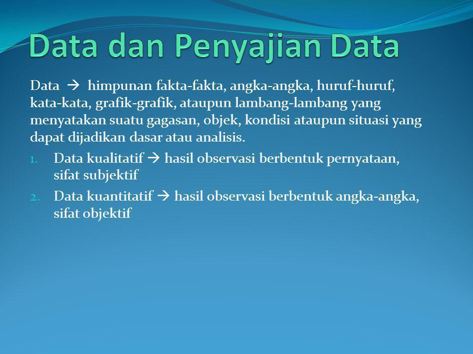 Data  himpunan fakta-fakta, angka-angka, huruf-huruf, kata-kata, grafik-grafik, ataupun lambang-lambang yang menyatakan suatu gagasan, objek, kondisi