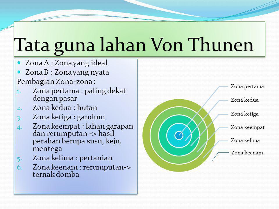 Tata guna lahan Von Thunen  Zona A : Zona yang ideal  Zona B : Zona yang nyata Pembagian Zona-zona : 1. Zona pertama : paling dekat dengan pasar 2.