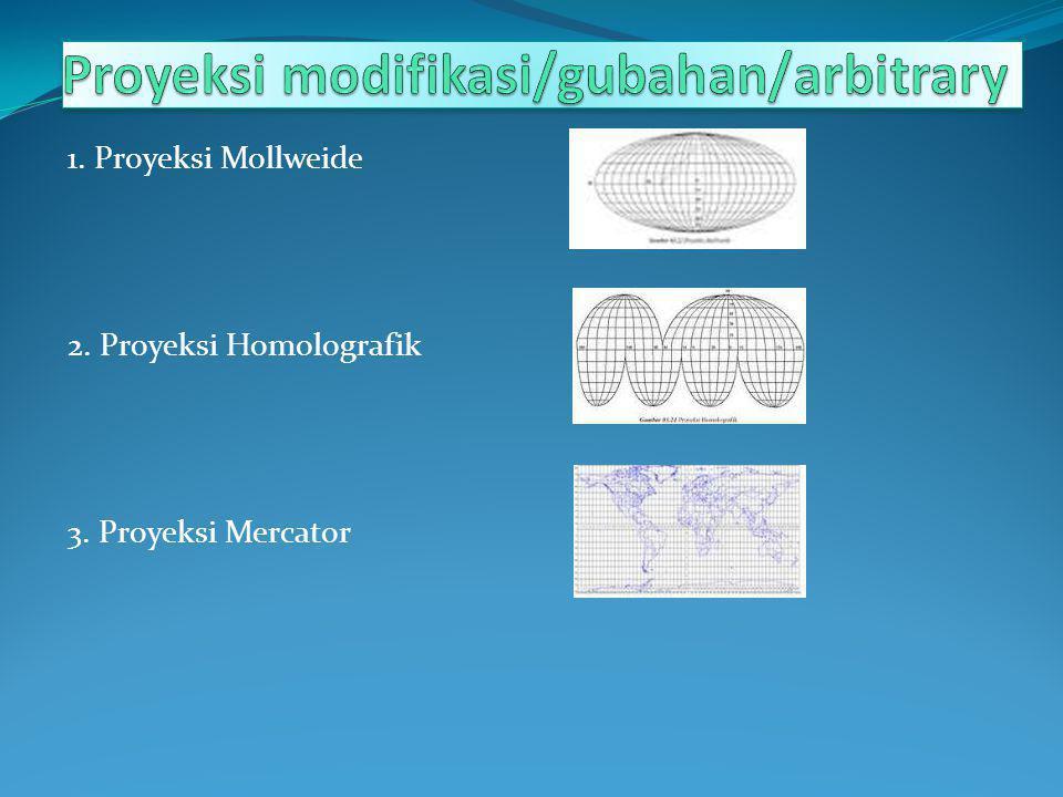 1. Proyeksi Mollweide 2. Proyeksi Homolografik 3. Proyeksi Mercator