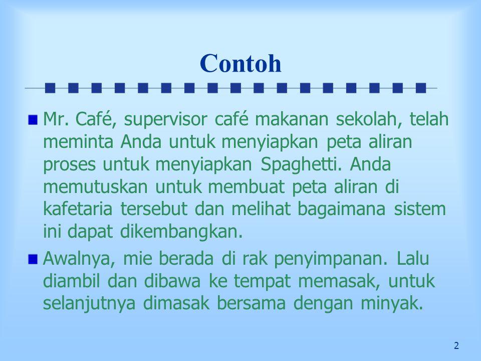 2 Contoh Mr. Café, supervisor café makanan sekolah, telah meminta Anda untuk menyiapkan peta aliran proses untuk menyiapkan Spaghetti. Anda memutuskan