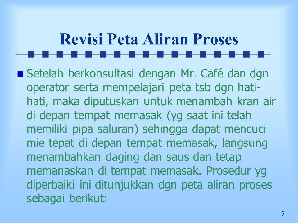 5 Revisi Peta Aliran Proses Setelah berkonsultasi dengan Mr. Café dan dgn operator serta mempelajari peta tsb dgn hati- hati, maka diputuskan untuk me