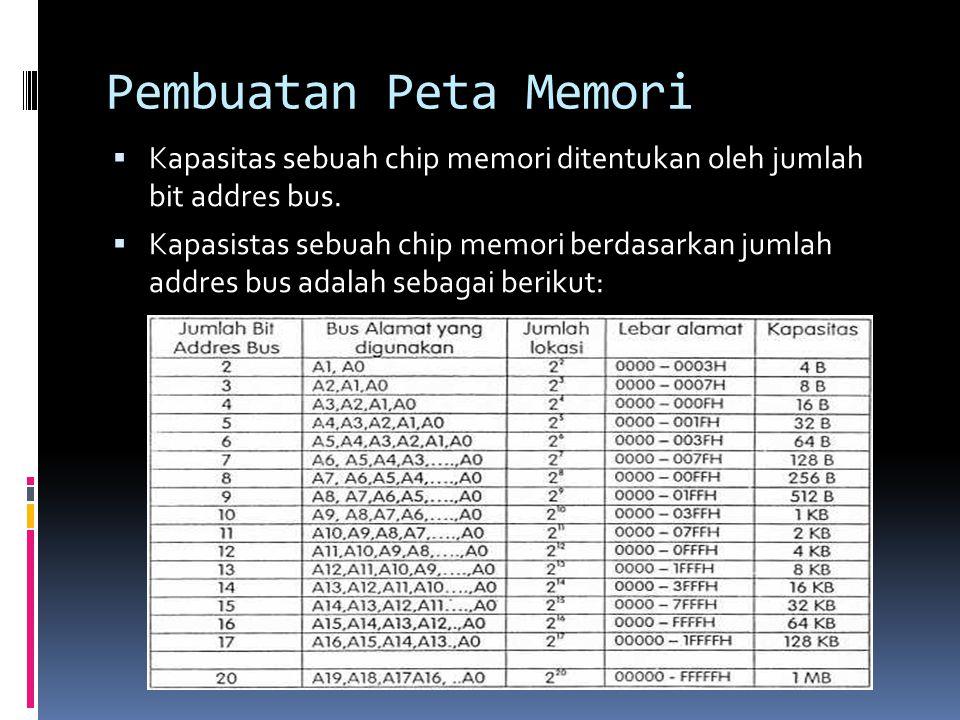 Pembuatan Peta Memori  Kapasitas sebuah chip memori ditentukan oleh jumlah bit addres bus.  Kapasistas sebuah chip memori berdasarkan jumlah addres
