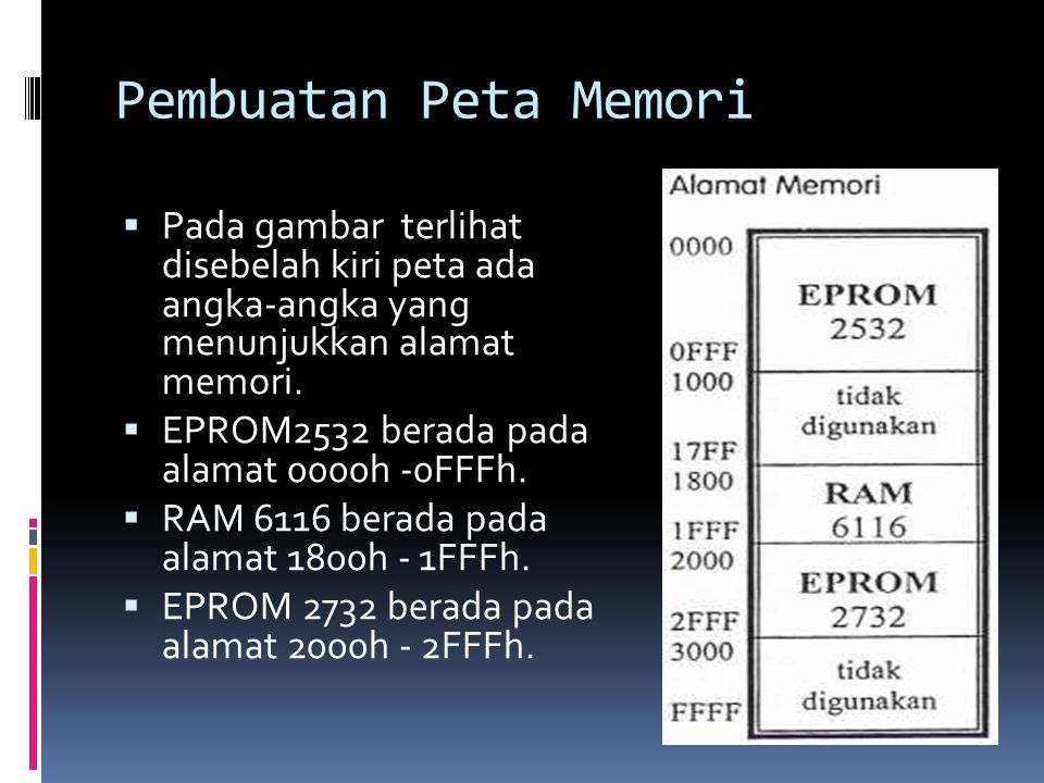 Pembuatan Peta Memori  Pada gambar terlihat disebelah kiri peta ada angka-angka yang menunjukkan alamat memori.  EPROM2532 berada pada alamat 0000h