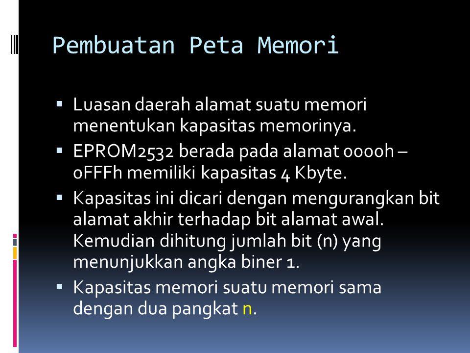 Pembuatan Peta Memori  Luasan daerah alamat suatu memori menentukan kapasitas memorinya.  EPROM2532 berada pada alamat 0000h – 0FFFh memiliki kapasi