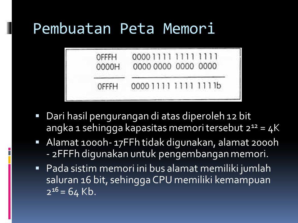 Pembuatan Peta Memori  Dari hasil pengurangan di atas diperoleh 12 bit angka 1 sehingga kapasitas memori tersebut 2 12 = 4K  Alamat 1000h- 17FFh tid