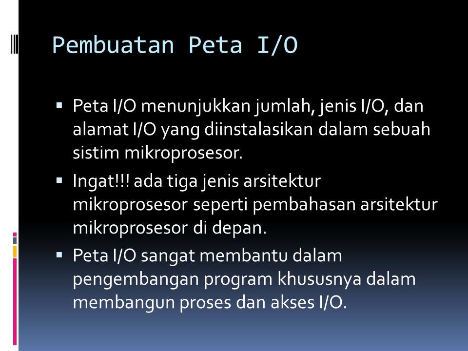 Pembuatan Peta I/O  Peta I/O menunjukkan jumlah, jenis I/O, dan alamat I/O yang diinstalasikan dalam sebuah sistim mikroprosesor.  Ingat!!! ada tiga