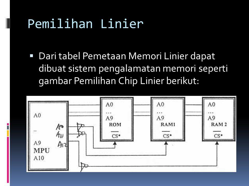 Pemilihan Linier  Dari tabel Pemetaan Memori Linier dapat dibuat sistem pengalamatan memori seperti gambar Pemilihan Chip Linier berikut:
