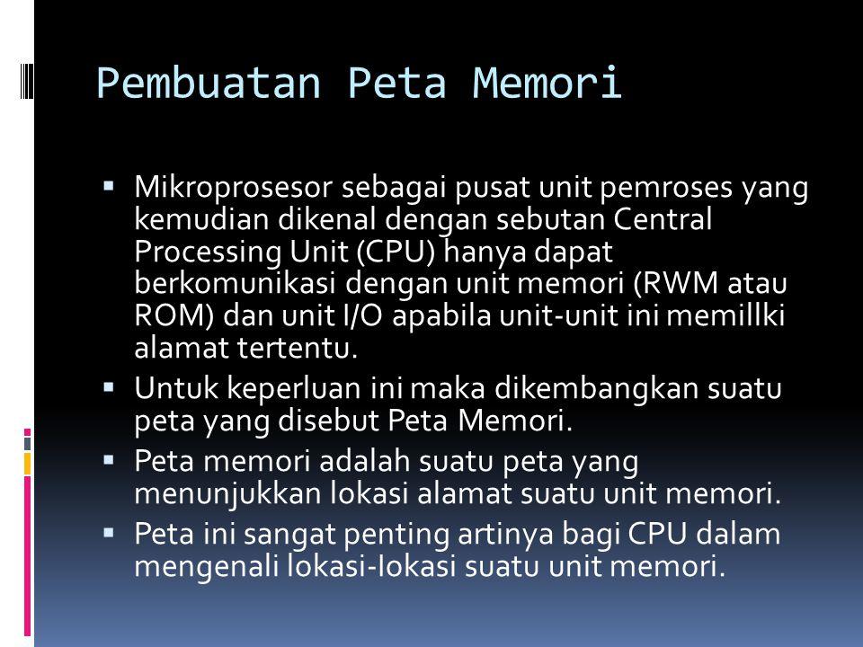 Pembuatan Peta Memori  Peta memori menunjukkan :  Bagian dari memori yang dapat digunakan untuk program  Bagian memori Read Only  Bagian memori Read Write  Program pengendalian sistim  Tempat dimana memori diinstalasi  Daftar alamat piranti memori  Daerah memori yang masih kosong (jika ada).