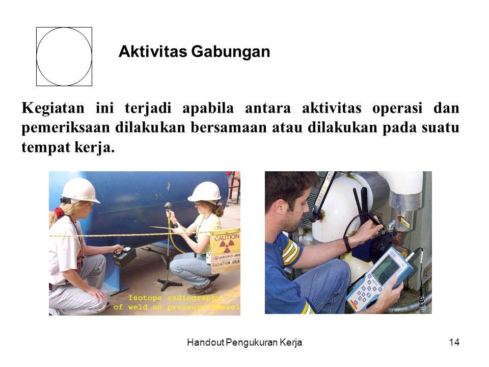 Handout Pengukuran Kerja14 Aktivitas Gabungan Kegiatan ini terjadi apabila antara aktivitas operasi dan pemeriksaan dilakukan bersamaan atau dilakukan