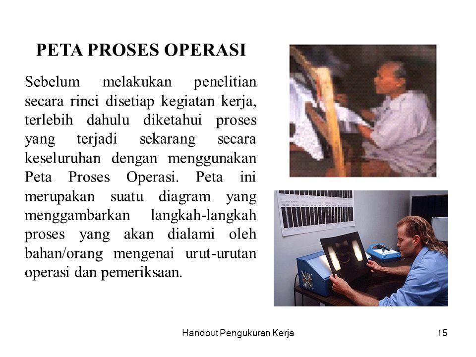 Handout Pengukuran Kerja16 Peta Proses Operasi juga memuat informasi-informasi yang diperlukan untuk analisis lebih lanjut seperti : 1.