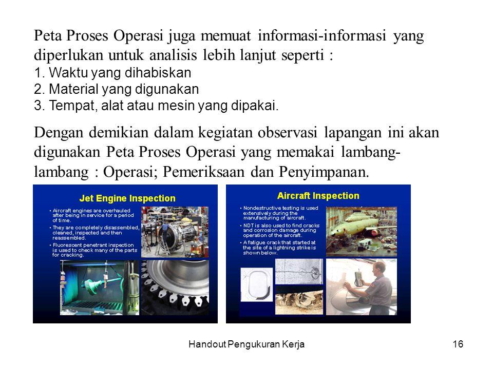 Handout Pengukuran Kerja16 Peta Proses Operasi juga memuat informasi-informasi yang diperlukan untuk analisis lebih lanjut seperti : 1. Waktu yang dih