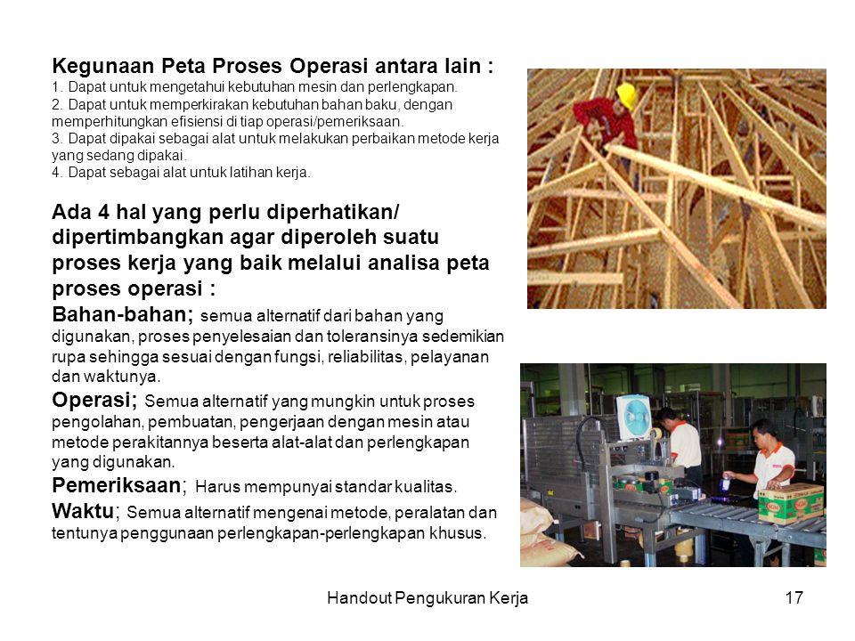 Handout Pengukuran Kerja18 Contoh Peta Proses Operasi :