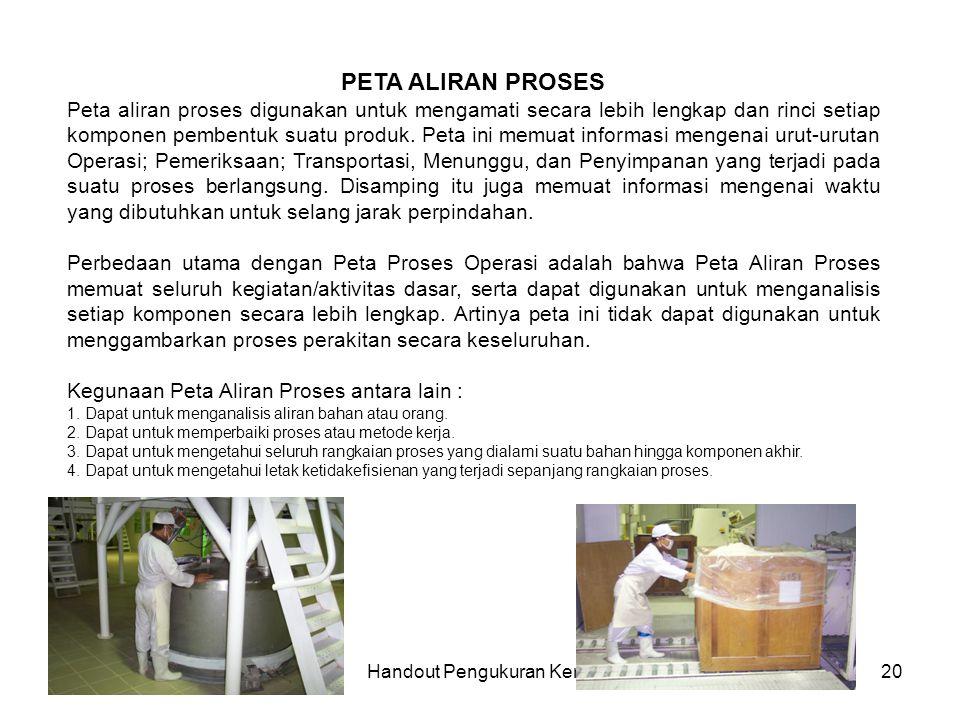 Handout Pengukuran Kerja20 PETA ALIRAN PROSES Peta aliran proses digunakan untuk mengamati secara lebih lengkap dan rinci setiap komponen pembentuk su