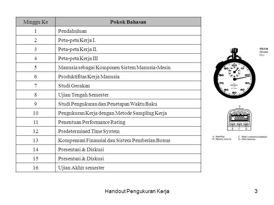 Handout Pengukuran Kerja4 PETA-PETA KERJA Menganalisa suatu system kerja berarti mencatat secara sistematis, meneliti, seluruh kegiatan/operasi, serta menyajikan berbagai fakta dan spesifikasi kerja yang ada pada system kerja tersebut.