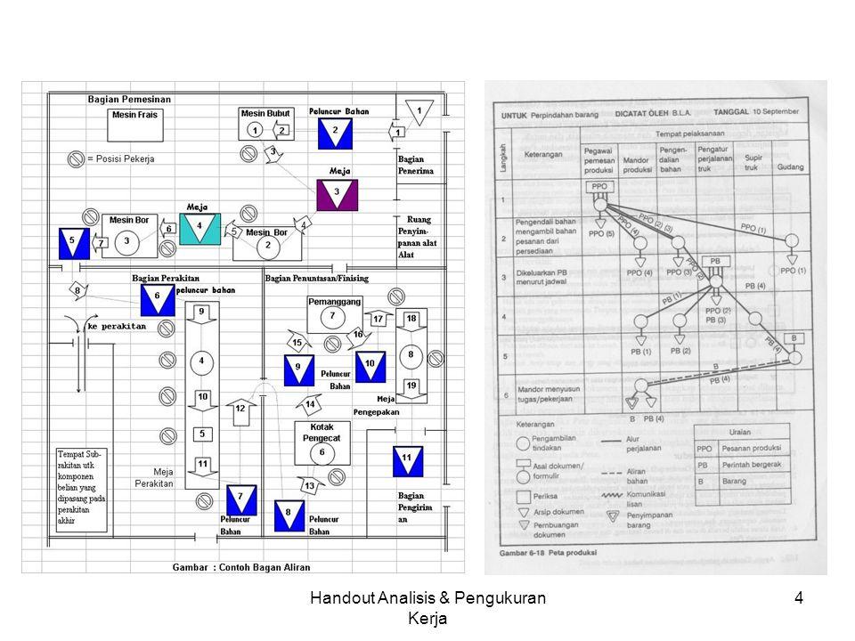 Handout Analisis & Pengukuran Kerja 4