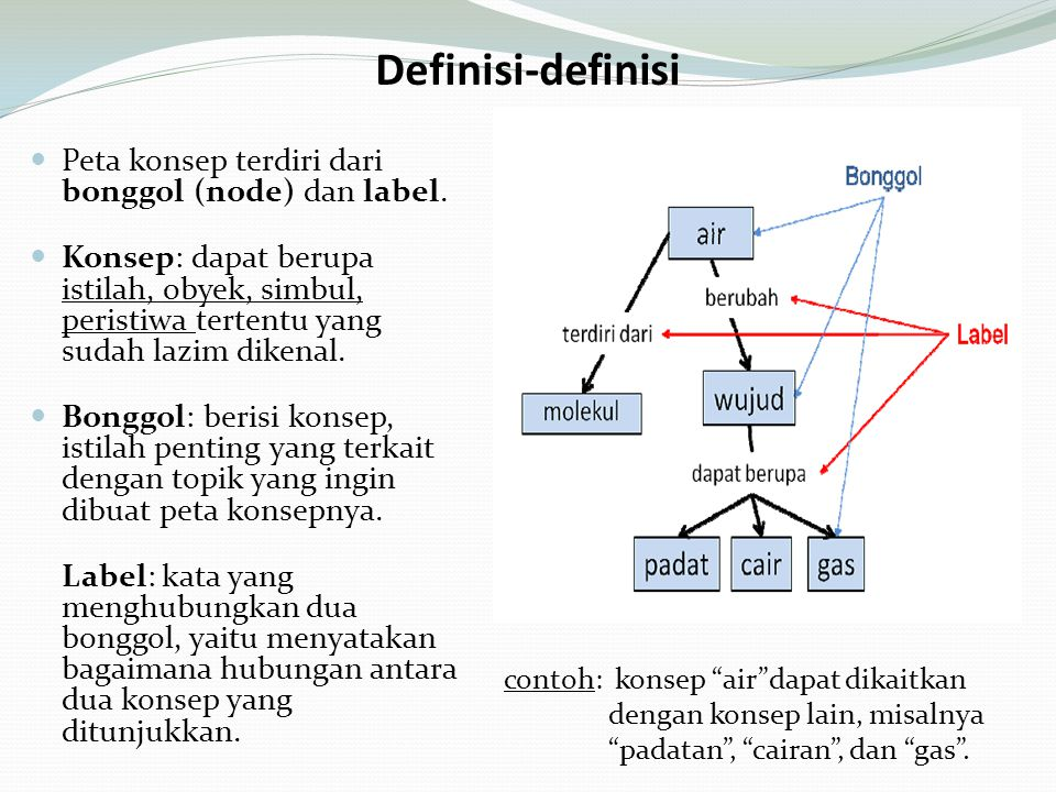 Definisi-definisi  Peta konsep terdiri dari bonggol (node) dan label.