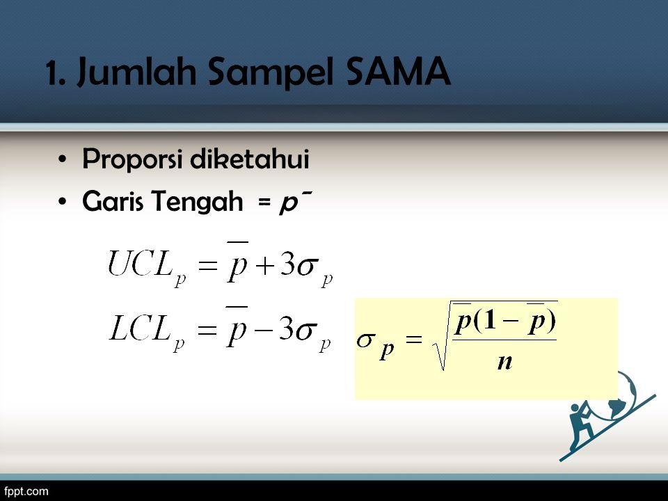 1. Jumlah Sampel SAMA • Proporsi diketahui • Garis Tengah = p¯