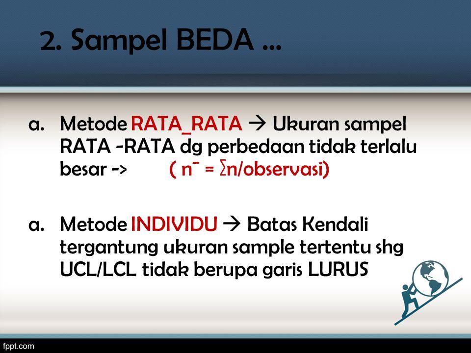 2. Sampel BEDA … a.Metode RATA_RATA  Ukuran sampel RATA -RATA dg perbedaan tidak terlalu besar -> ( n¯ = ∑n/observasi) a.Metode INDIVIDU  Batas Kend