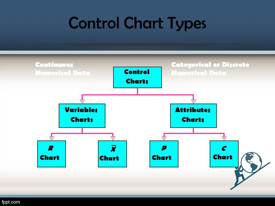 Contoh : Ukuran sampel per grup = 50 ( p-chart) NoNoNoNo Banyak produk cacat NoNoNoNo 1234567891042532132541112131415161718192035523241043