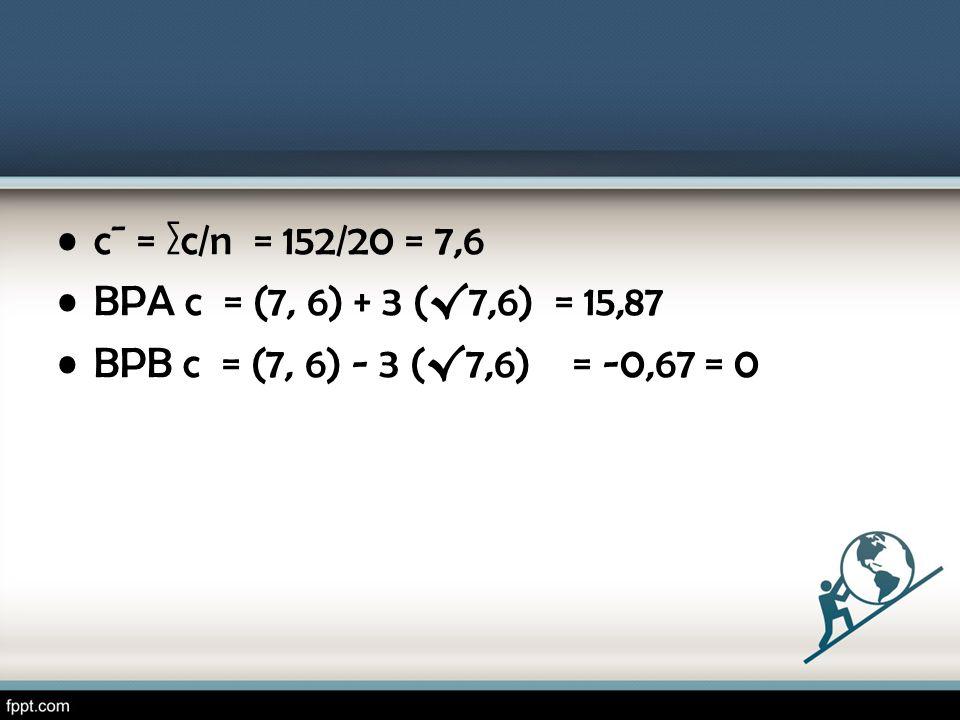 •c¯ = ∑c/n = 152/20 = 7,6 •BPA c = (7, 6) + 3 (√7,6) = 15,87 •BPB c = (7, 6) - 3 (√7,6) = -0,67 = 0