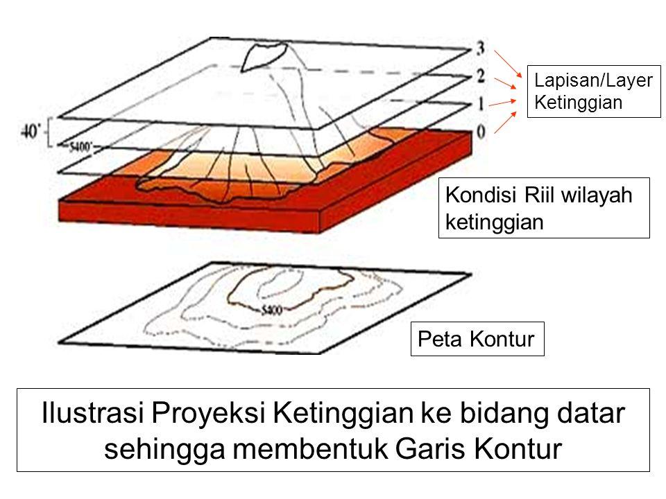 Ilustrasi Proyeksi Ketinggian ke bidang datar sehingga membentuk Garis Kontur Peta Kontur Kondisi Riil wilayah ketinggian Lapisan/Layer Ketinggian