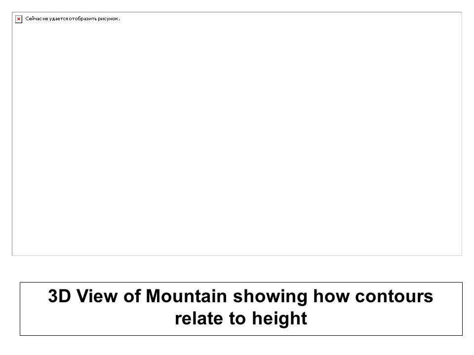3D View of Mountain showing how contours relate to height
