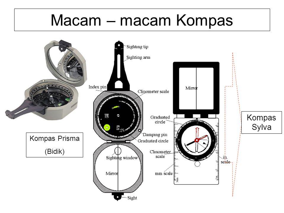 Macam – macam Kompas Kompas Prisma (Bidik) Kompas Sylva