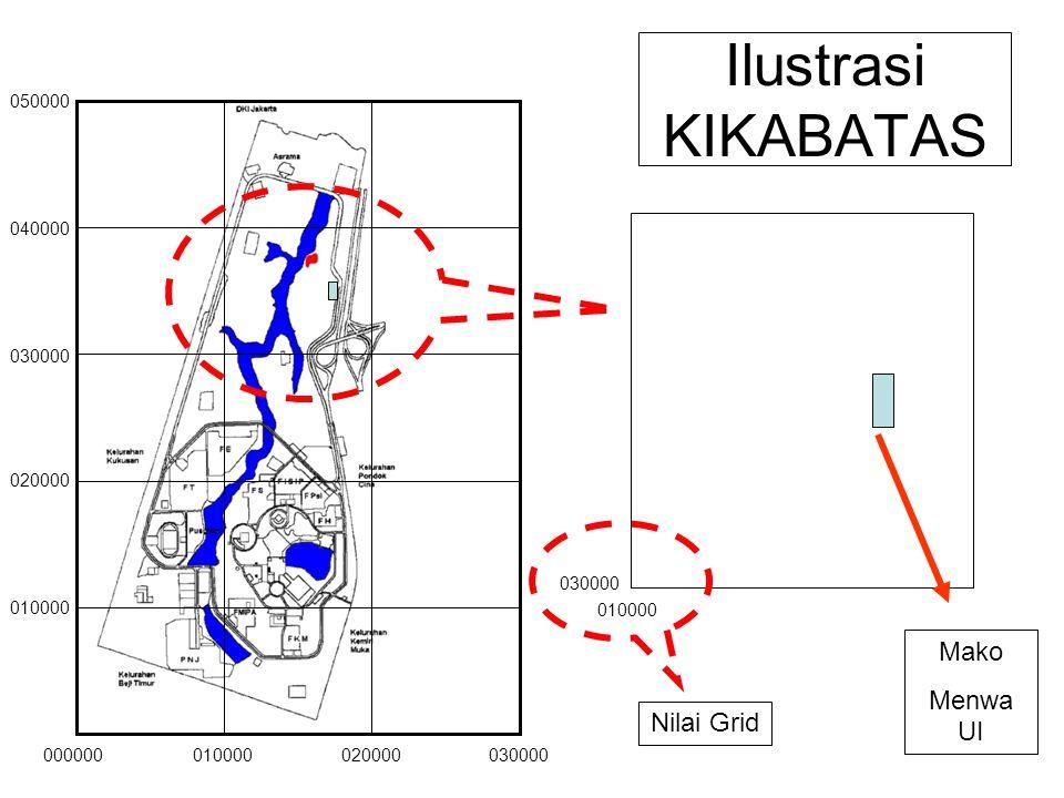 Ilustrasi KIKABATAS 000000010000020000030000 010000 020000 030000 040000 050000 010000 030000 Mako Menwa UI Nilai Grid