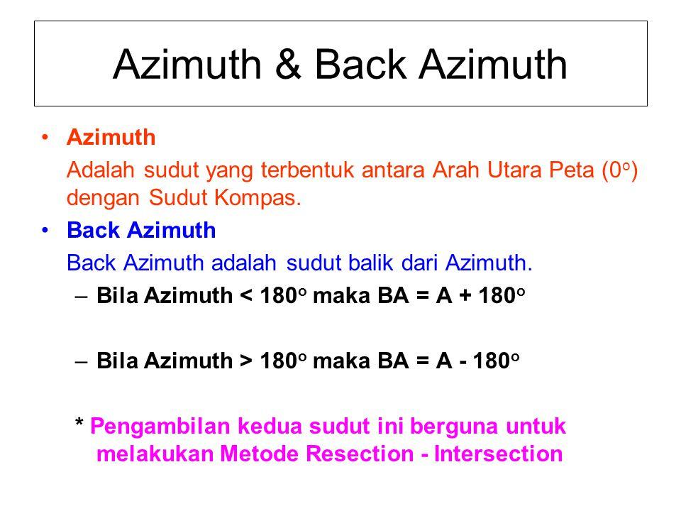 Azimuth & Back Azimuth •Azimuth Adalah sudut yang terbentuk antara Arah Utara Peta (0 o ) dengan Sudut Kompas. •Back Azimuth Back Azimuth adalah sudut
