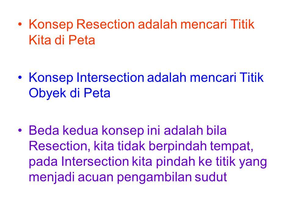 •Konsep Resection adalah mencari Titik Kita di Peta •Konsep Intersection adalah mencari Titik Obyek di Peta •Beda kedua konsep ini adalah bila Resecti