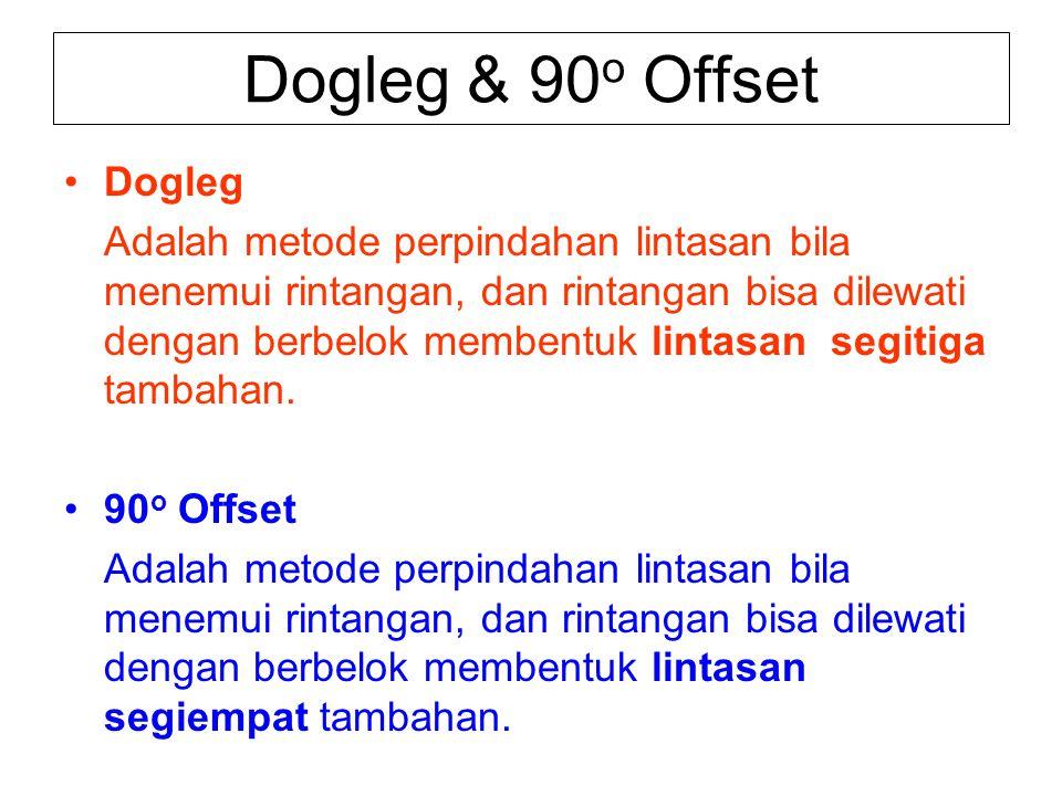 Dogleg & 90 o Offset •Dogleg Adalah metode perpindahan lintasan bila menemui rintangan, dan rintangan bisa dilewati dengan berbelok membentuk lintasan