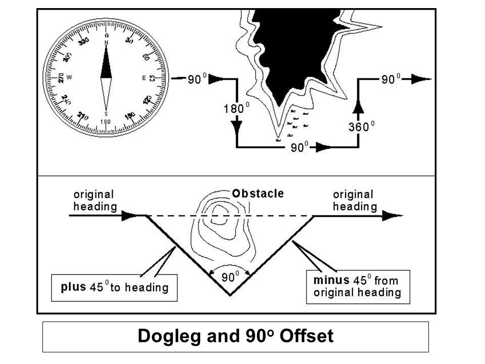 Dogleg and 90 o Offset