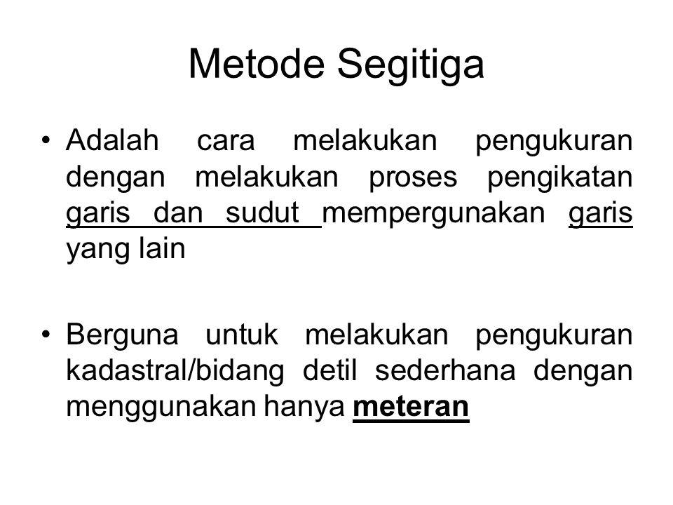 Metode Segitiga •Adalah cara melakukan pengukuran dengan melakukan proses pengikatan garis dan sudut mempergunakan garis yang lain •Berguna untuk mela