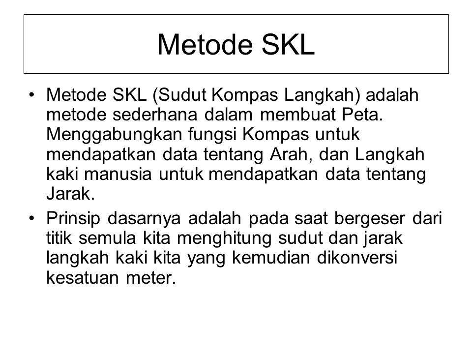 Metode SKL •Metode SKL (Sudut Kompas Langkah) adalah metode sederhana dalam membuat Peta. Menggabungkan fungsi Kompas untuk mendapatkan data tentang A