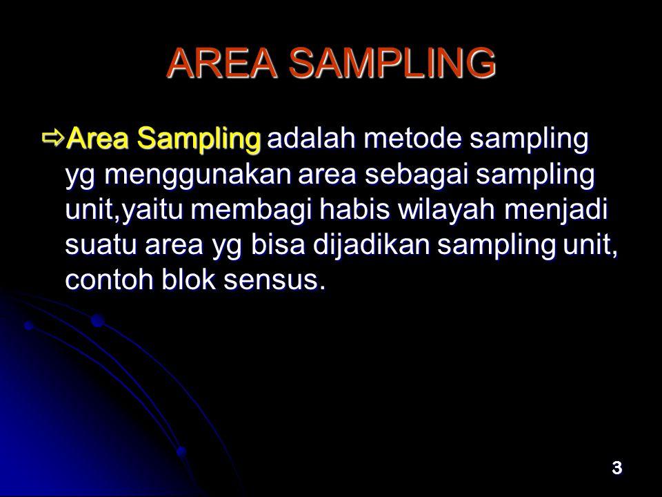 3 AREA SAMPLING  Area Sampling adalah metode sampling yg menggunakan area sebagai sampling unit,yaitu membagi habis wilayah menjadi suatu area yg bisa dijadikan sampling unit, contoh blok sensus.