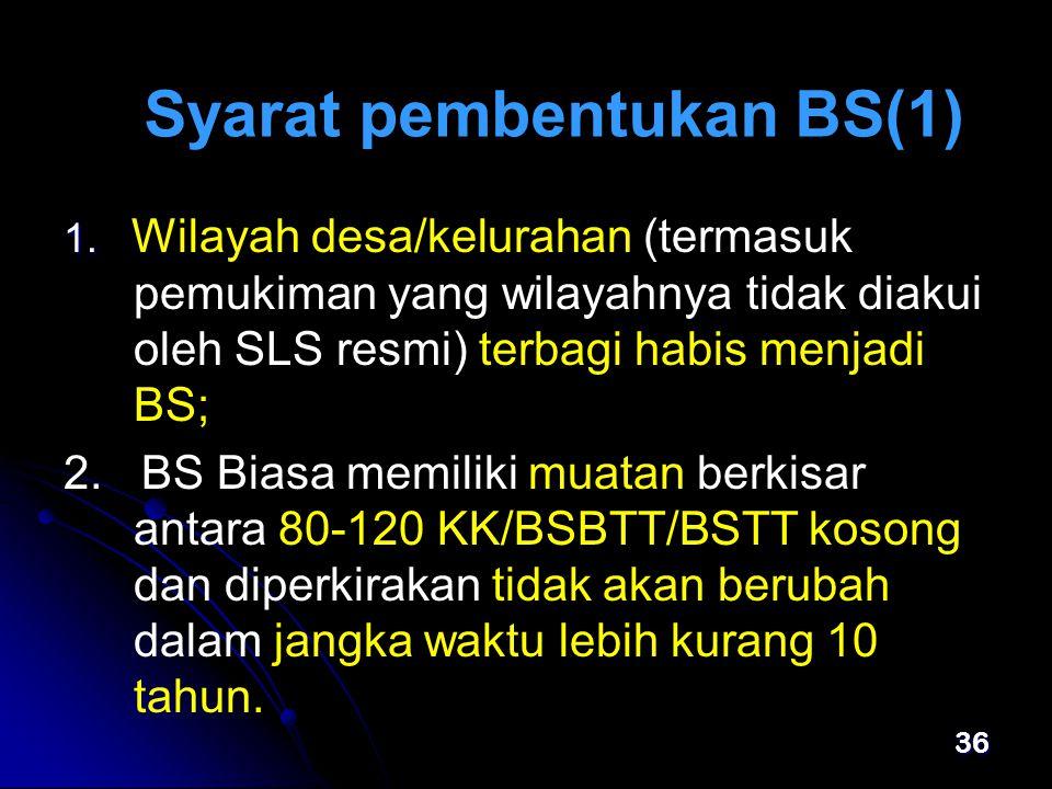 36 Syarat pembentukan BS(1) 1.1.