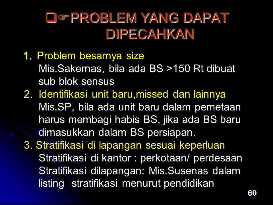 60  PROBLEM YANG DAPAT DIPECAHKAN 1.1.
