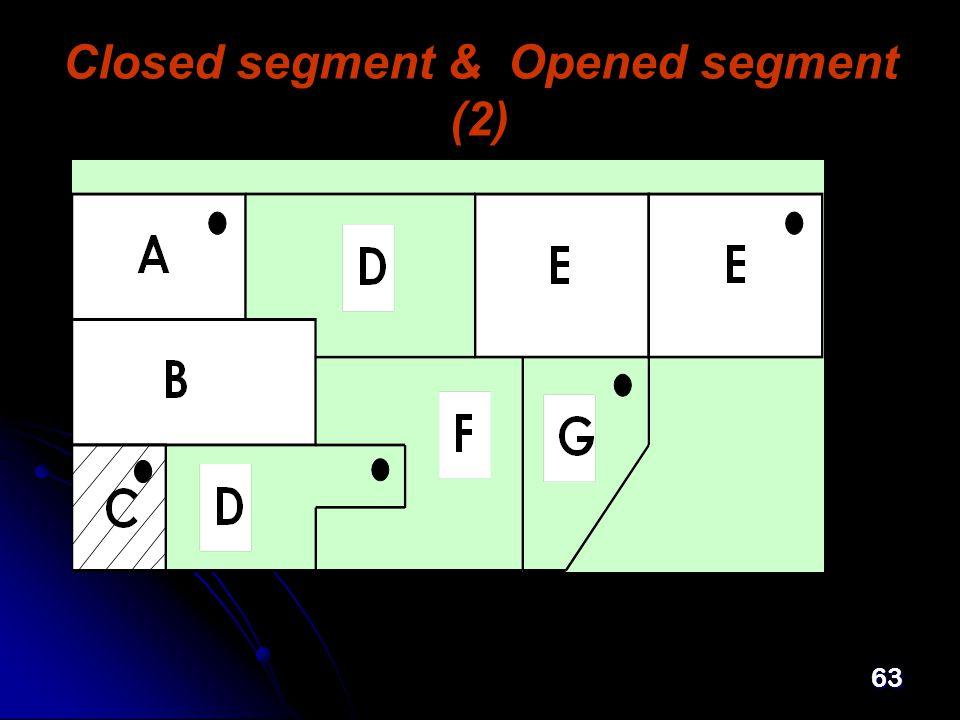 63 Closed segment & Opened segment (2)