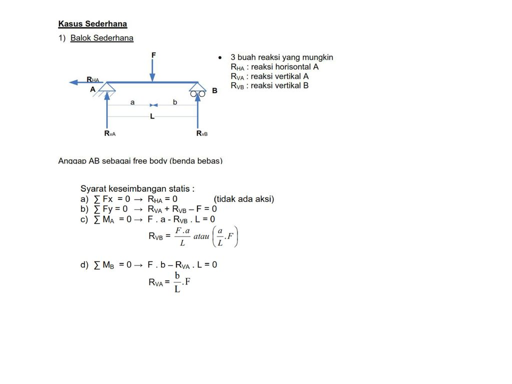 Kuliah iii konsep keseimbangan ppt download diagram benda bebas 16 17 18 19 ccuart Image collections